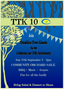 Transition Town Kinsale 10th Birthday